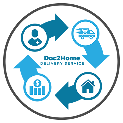 DOC2HOME Delivery Service